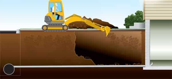 Sewer Pipe Replacement Trenchless Co Plumbing